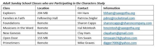 Sunday School Classes Characters 11 20