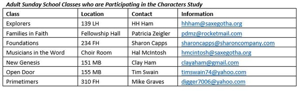 Characters Ss Classes 62 21